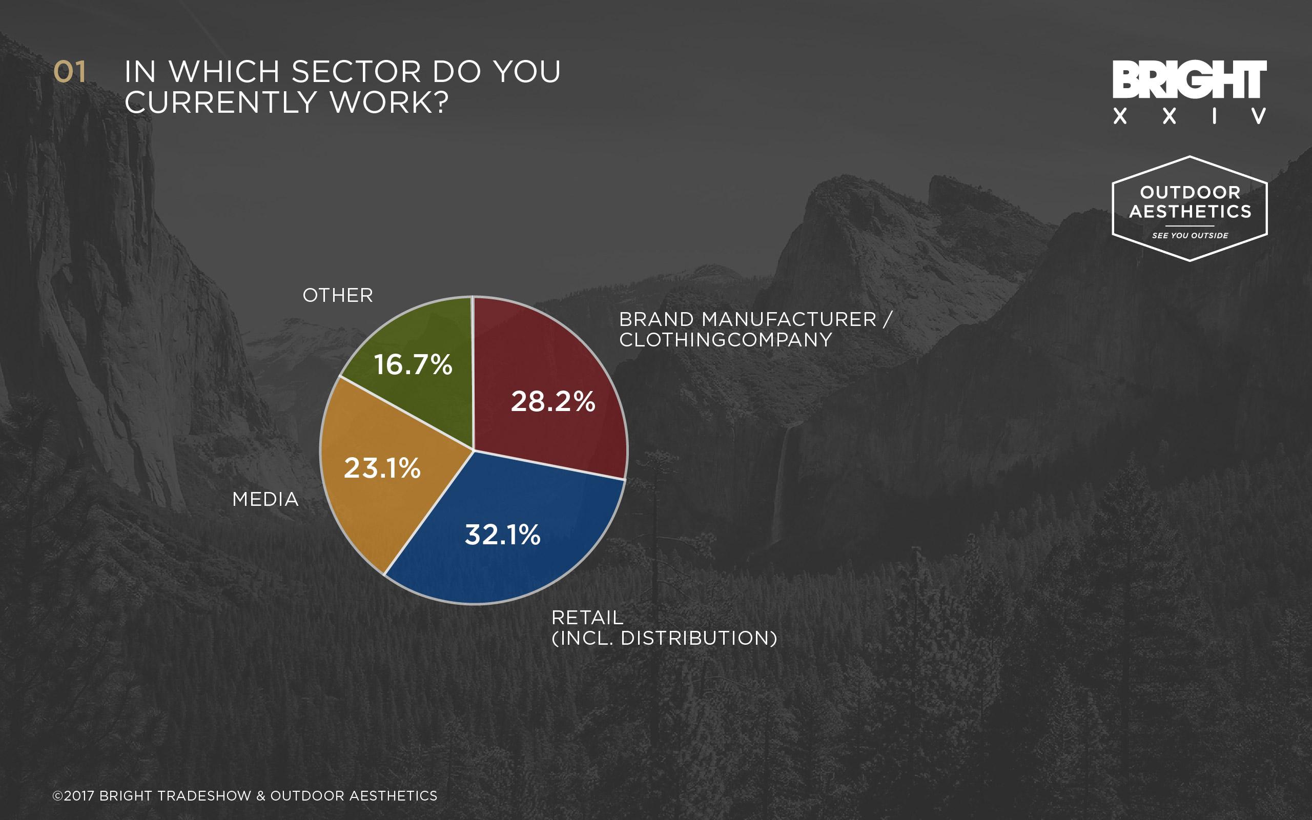 outdoor-aesthetics-trend-survey-2017-02
