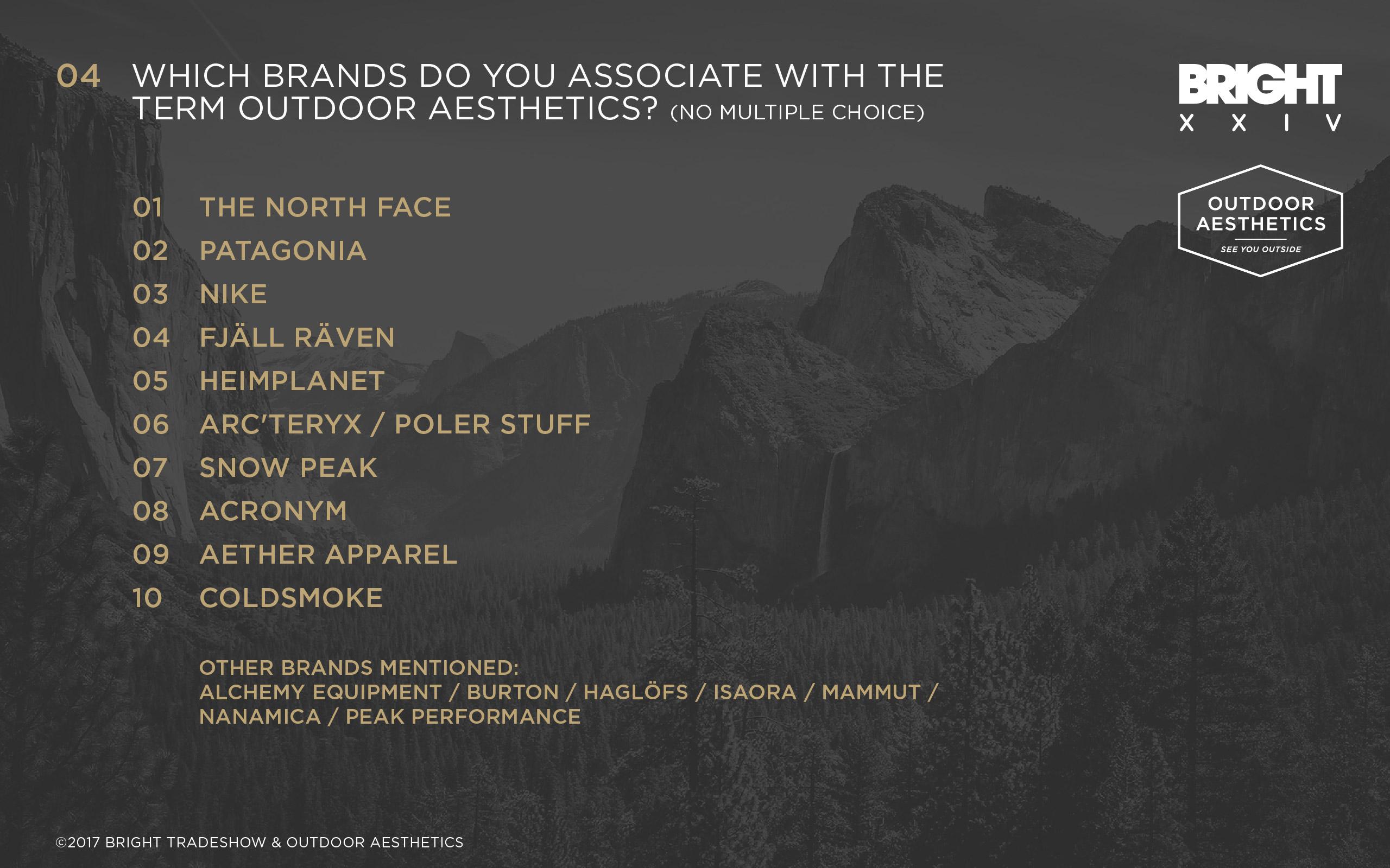 outdoor-aesthetics-trend-survey-2017-05