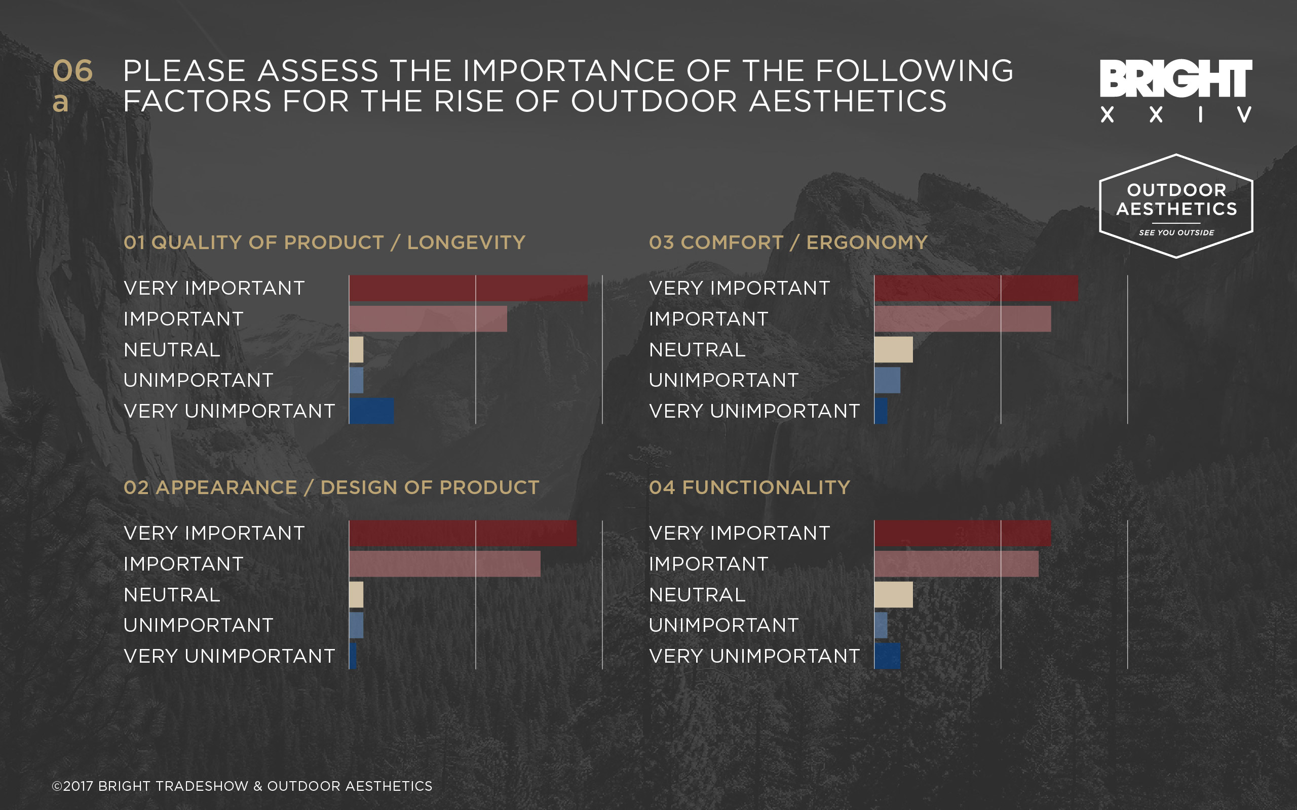 outdoor-aesthetics-trend-survey-2017-07