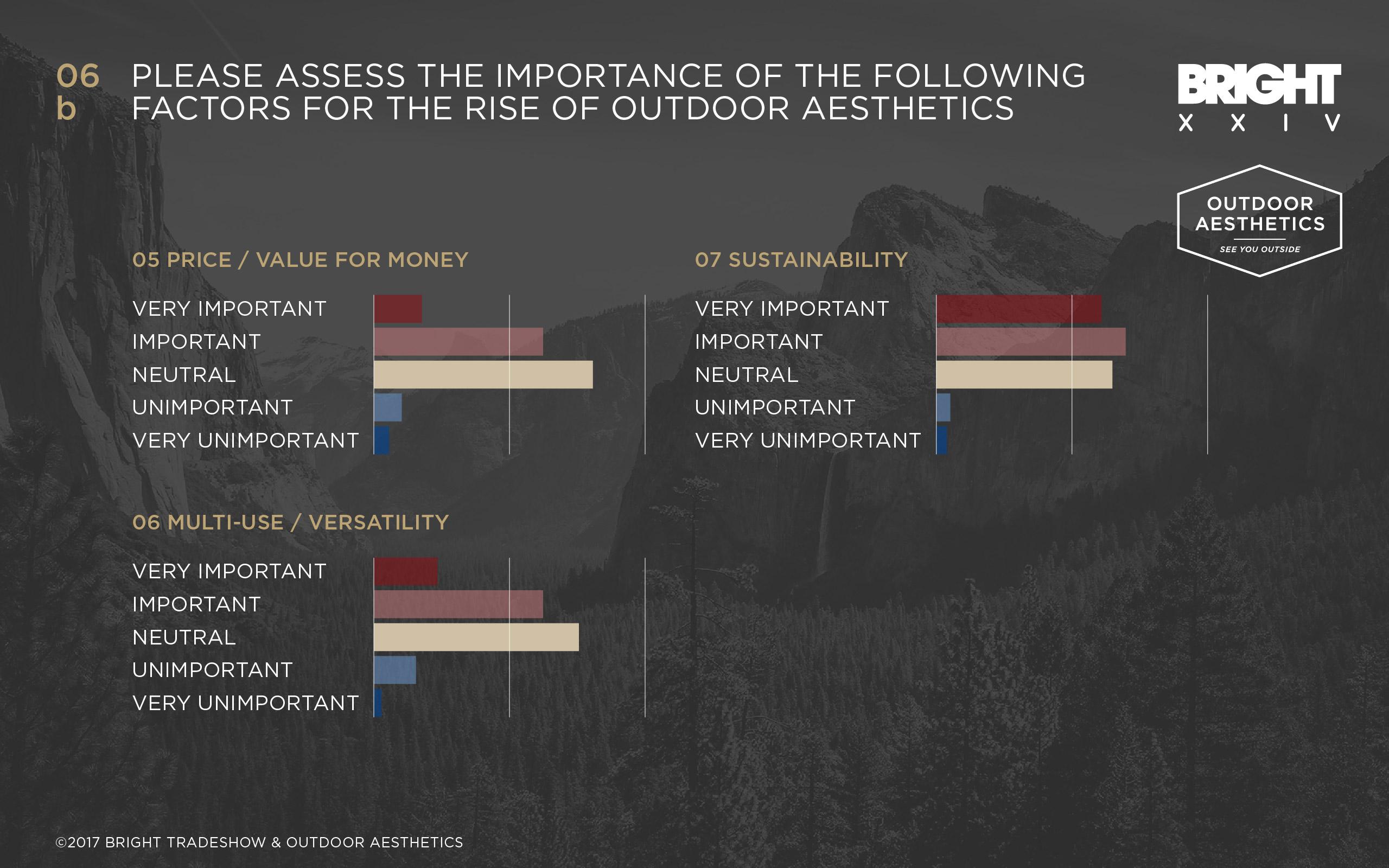 outdoor-aesthetics-trend-survey-2017-08