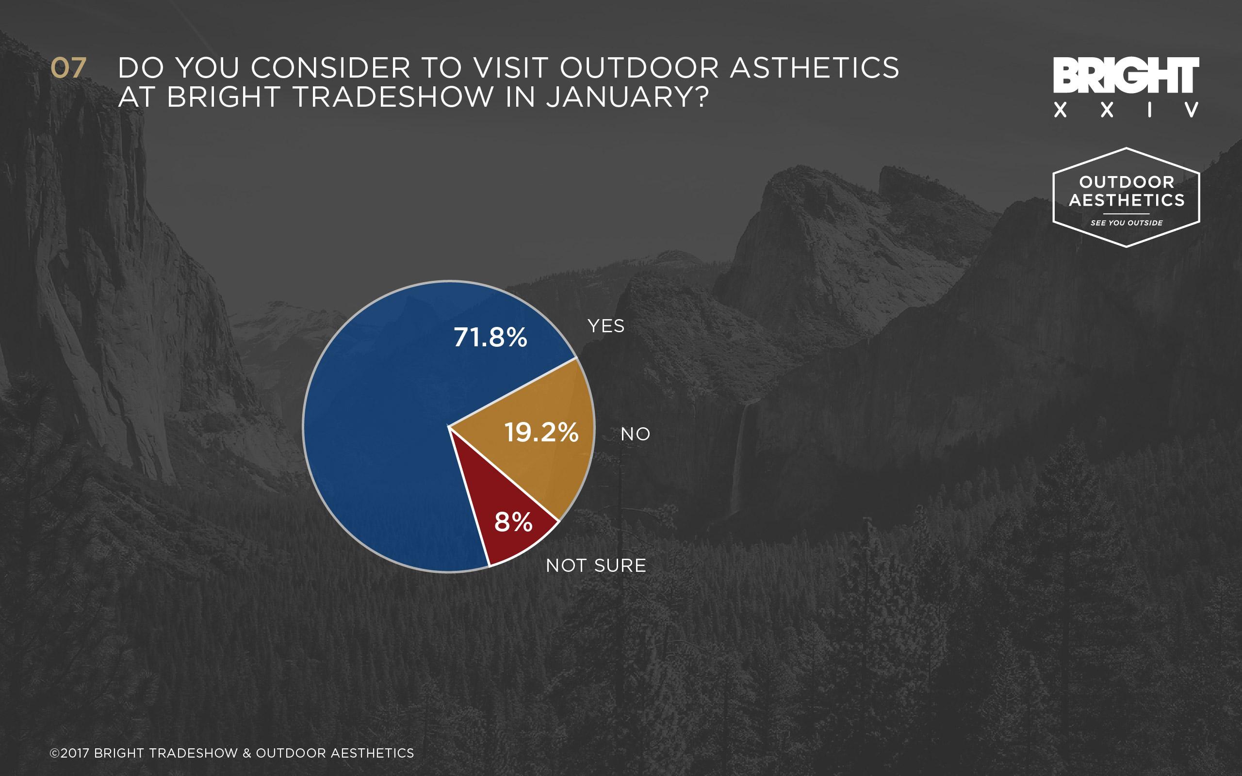 outdoor-aesthetics-trend-survey-2017-09